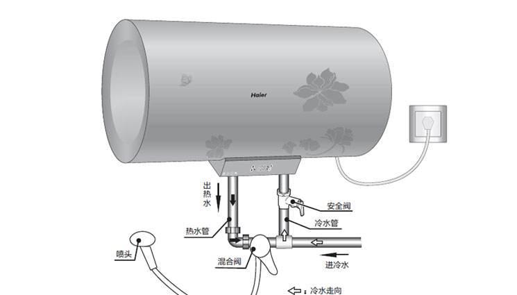 电热水器安装要点讲解