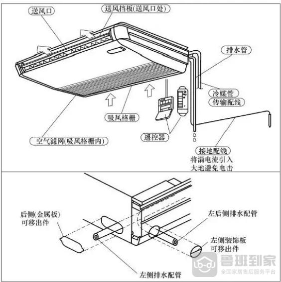 冷凝水管安装示意图