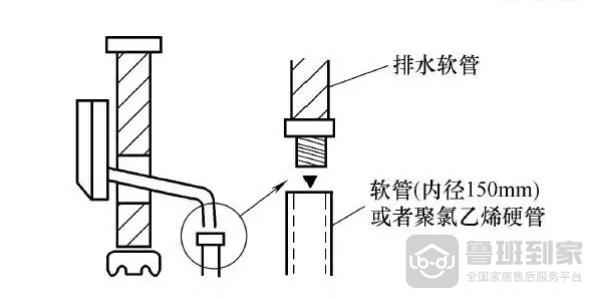 挂壁机和不带水泵的座吊机排水管安装