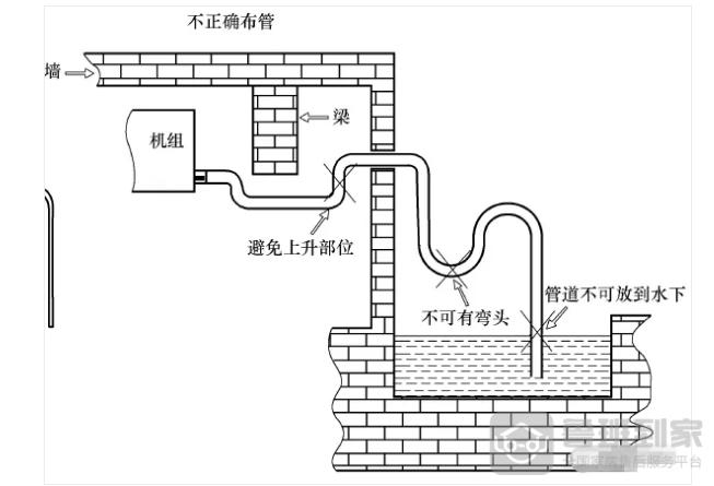 排水管坡度的要求