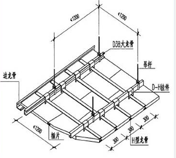矿棉板吊顶安装步骤